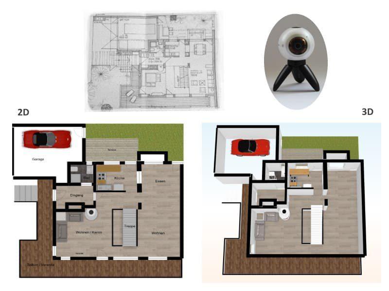 Moderne Grundrisse beim Hausverkauf